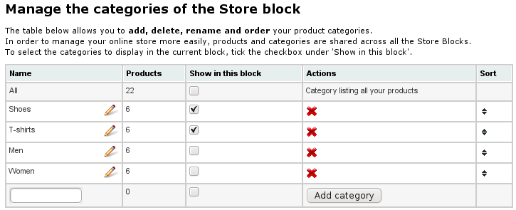 Manage the store categories