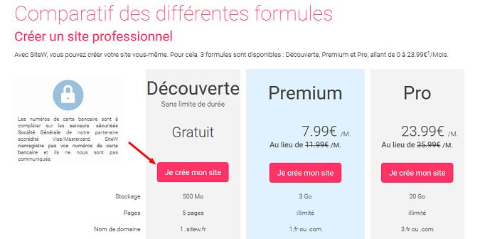 améliorer son site de vente en ligne et développer son entreprise avec des boutons web