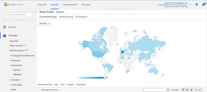 Google-SEO-Werkzeuge, um die Sichtbarkeit Ihrer Website zu verbessern